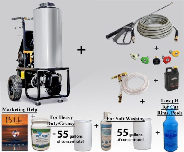 Quick Heat AC 120 Volt Pressure Washer w/ Heat