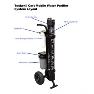 Tucker 3 Stage RO/DI Cart